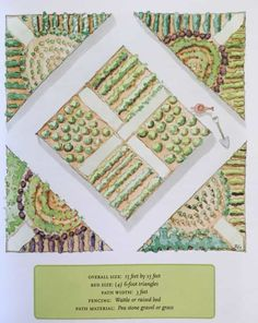 Learn how to design your kitchen garden with some kitchen garden plans and potager design examples. Kitchen garden layouts and potager plans Vegetable Garden Planner, Vegetable Garden Design, Vegetable Gardening, Organic Gardening, Veg Garden, Planting Vegetables, Indoor Gardening, Garden Plants, Gardening Tips