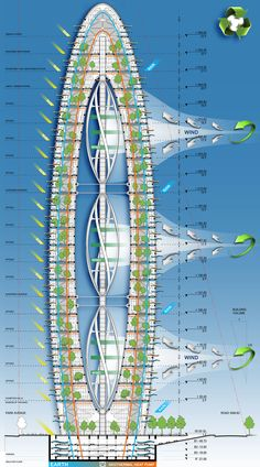Bionic-Arch is a Futuristic Green Skyscraper for Taichung / Vincent Callebaut - eVolo | Architecture Magazine