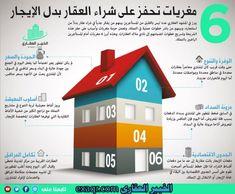 Pin By المطور السوادنى On عقارات Real Estate Estates Trading