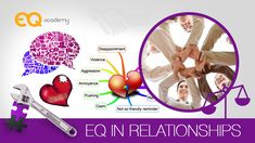 8. Érzelmi intelligencia és párkapcsolatok. Olvasd el az alábbi linken!