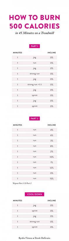 KEY: Intermediate:Jog 6.0. Run 7.0. Strong Run 8.0. Sprint 9.0+.