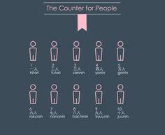 Japanese numbers-people