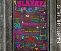 First Birthday Chalkboard Poster Sign via Etsy 1st Birthday Chalkboard, Rainbow First Birthday, Baby Boy First Birthday, Chalkboard Wedding, First Birthday Parties, First Birthdays, Birthday Ideas, Wedding Chalkboards, Birthday Pictures