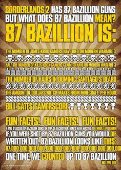 Borderlands 2: 87 Bazillion Guns graphic.
