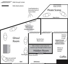 Layouts for haunted houses