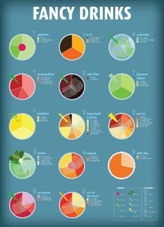 Graphic Recipe Guide for Fancy Drinks
