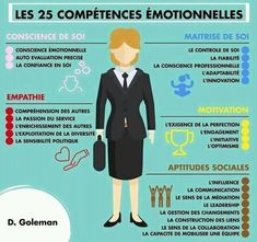 of self - mastery of self - motivation # l - # empathy - l . Self Development, Personal Development, Leadership, Coaching Questions, French Expressions, Burn Out, Self Motivation, Psychology Facts, Behavioral Psychology