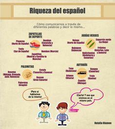 Riqueza del español