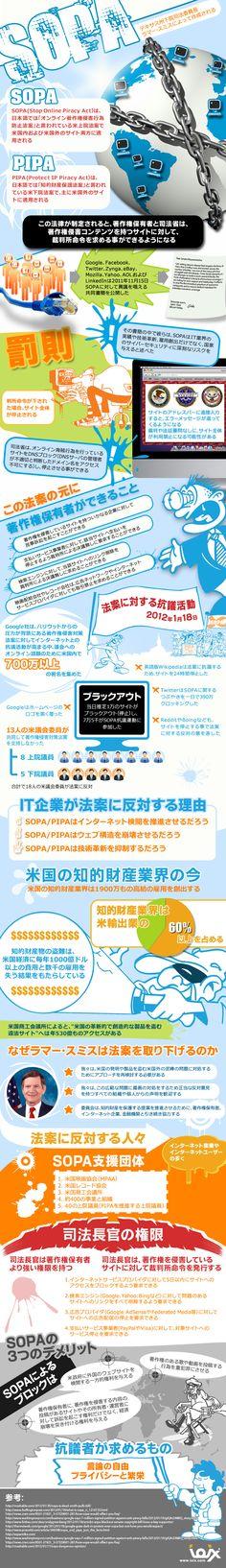 SOPA_600px