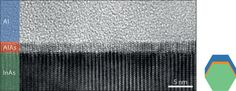 Supercurrent through InAs nanowires - Google Search