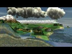 Super cool video graphically demonstrating different aspects of The Water Cycle. The song is a little cheeses though, but it could be better to put it on mute and have the teacher explain what processes are happening. Fourth Grade Science, Primary Science, Science Curriculum, Kindergarten Science, Science Resources, Elementary Science, Science Classroom, Science Lessons, Science Education