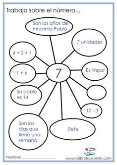 Spanish Numbers, Chart, Map, Words, Blog, Mental Calculation, 1st Grades, Index Cards