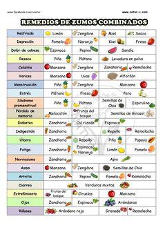 Garden Design, Beets, Juicing, Varicose Veins, Greenhouses, Strawberry Fruit, Remedies, Landscape Designs, Yard Design