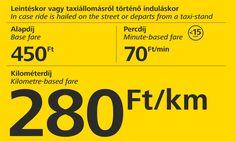 Budapesti taxi tarifa. Taxi, Budapest, Tech Companies, Company Logo