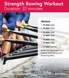 Workout Exercise Strength Rowing Workout - Love the rowing machine? (Or, love to hate it?) Get three strength-building rowing workouts to target your quads, glutes, back and core. Rower Workout, Gym Workouts, Workout Plans, Waist Workout, Workout Gear, Fitness Studio Training, Fitness Gear, Workout Fitness, Health Fitness