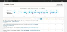 Useful free tools for Twitter analytics