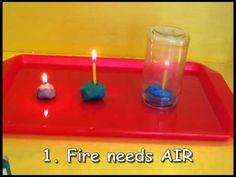 Experiment: Fire needs air, fuel, heat.