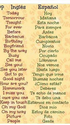 me ayuda mucho en mi aprendizaje de ingles Spanish Help, Spanish Notes, Learning Spanish For Kids, Learn To Speak Spanish, Spanish Basics, Spanish Phrases, Spanish Grammar, Spanish Vocabulary, English Phrases