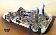 1966. Anatomy of Chaparral 2E