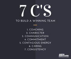 7C's Winningteam.png
