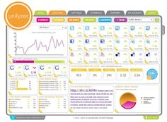 Mass button drill down Analytics Dashboard, Dashboard Design, Social Media Software, Social Media Tips, App Home, Days And Months, Ui Patterns, Data Visualization, User Interface