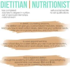 How Nutrition Affects Health Code: 5618447234 Nutrition Jobs, Nutrition And Dietetics, Nutrition Guide, Sports Nutrition, Nutrition Information, Nutrition Education, Health And Nutrition, Health And Wellness, Nutrition Poster