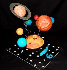 Solar System Cake cakepins.com