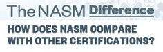 NASM - National Accademy of Sports Medicine - Fitness Certifications