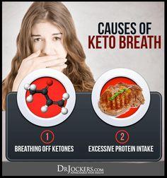 5 Strategies to Overcome Keto Breath - DrJockers.com