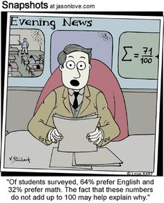 Snapshots Cartoon: Math Vs. English