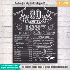80th Birthday Chalkboard Poster Sign 80 Years Ago by DigitalBoard