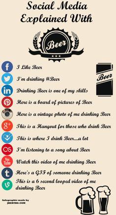 Les réseaux sociaux expliqués avec la bière