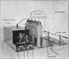 Description Small spark gap transmitter.jpg
