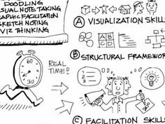 How Doodling Helps Facebook and Zappos Generate Ideas. By Alicia Arnold, at Daily Creativity —Scribing 101