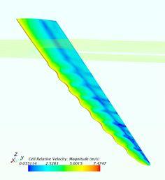 Computational Fluid Dynamics, Outdoor Decor