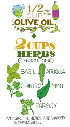 1/2 or more Cup Olive Oil + 2 Cups Herbs (choose one) Basil, Arugula, Cilantro, Mint, Parsley + 2 T. nuts + Garlic + 1/2 Cup Cheese + salt to taste