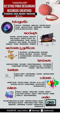 Hola: Una infografía con 82 sitios para descargar recursos creativos. Vía Un saludo Trampolines, Marketing Digital, Content Marketing, Social Media Marketing, Online Marketing, Mobile Marketing, Graphic Design, Web Design, Flat Design