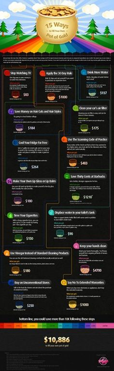 Pot of gold infographic