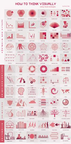 Educational infographic & data visualisation What Are 72 Ways To Think Visually? Infographic Description What Are 72 Ways To Think Visually? Design Thinking, Interface Design, User Interface, Informations Design, Data Visualization Techniques, Data Visualisation Design, Information Visualization, Creative Visualization, Big Data Visualization