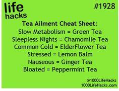 Tea cheat sheet