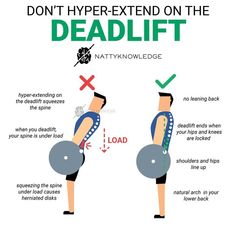 This is something I see pretty often in the gym and I cringe every single time I see it. -You should not hyperextend your lower back when you deadlift. The deadlift ends when your hips and knees are locked and your shoulders line up with your hips. Gym Tips, Gym Workout Tips, At Home Workouts, Body Pump Workout, Deadlift Variations, Daily Exercise Routines, Weight Training, Academia, Excercise