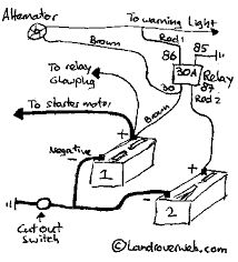 Split charge relay diagram real van plans pinterest asfbconference2016 Images