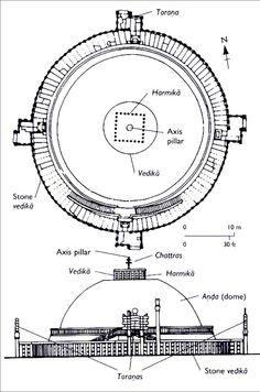 192. Great Stupa at Sanchi (image 4 of 4)