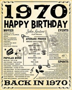 Birthday Poster 1950 Birthday Poster Back In 1950 80th Birthday Quotes, Happy 80th Birthday, 50th Birthday Party, 80 Birthday Gift Ideas, Birthday Greetings, Daughter Birthday, Birthday Images, Birthday Wishes, Girl Birthday