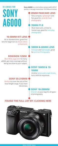 FINALY! The Only Complete Guide to Compatible Lenses (Lens) for Sony alpha a6000 camera, I cover Zoom & Prime Lenses, also Wide angle, macro, Telephoto, fisheye, and Some Lens accessories…Read More