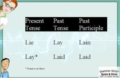 Grammar Girl : Lay Versus Lie :: Quick and Dirty Tips ™
