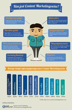 Jaki jest polski Content Marketingowiec? http://121marketing.pl/przeczytane/content-marketingowiec-jaki-jest/