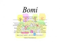 Meaning of the Korean female name Bomi is born in the spring – Namemeans.net