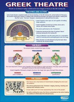 Greek Theatre | Drama Educational School Posters