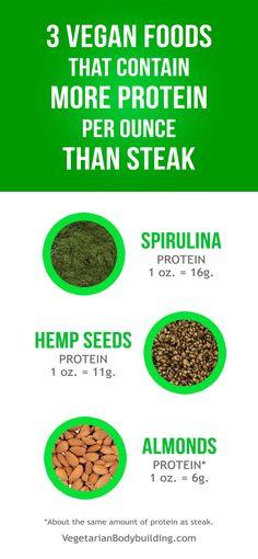 """Train Hard. Eat Plants."" https://www.vegetarianbodybuilding.com/v3-bodybuilding/"